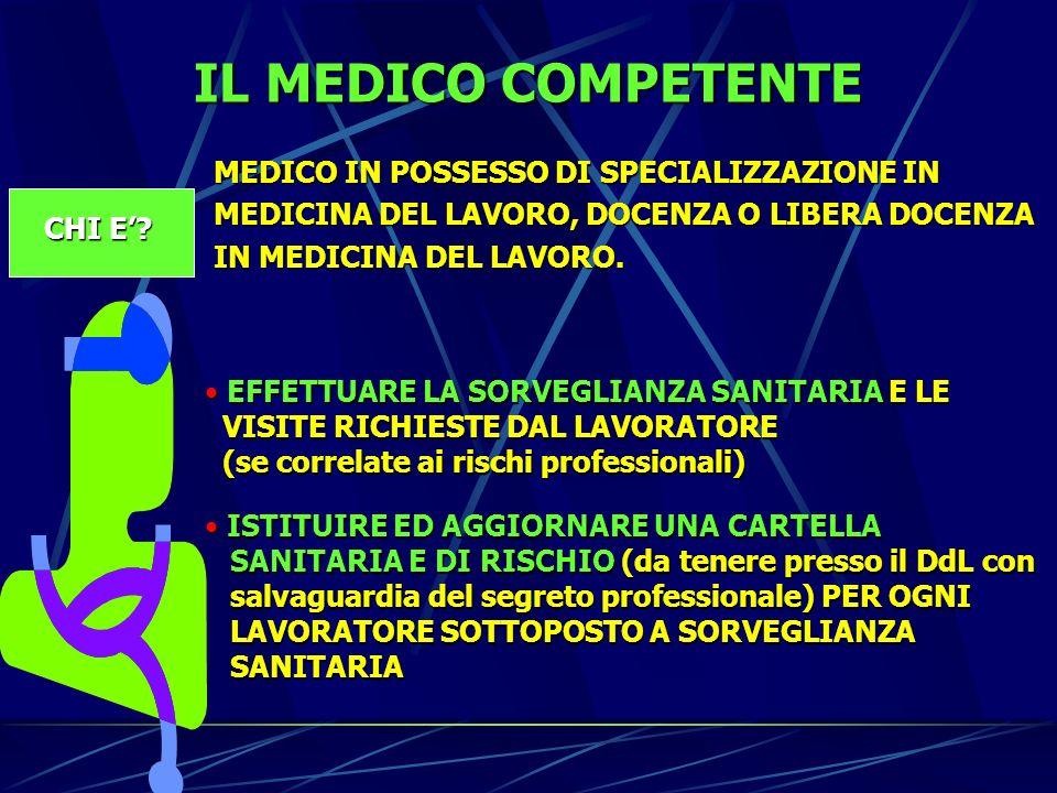 IL MEDICO COMPETENTE CHI E? CHI E? MEDICO IN POSSESSO DI SPECIALIZZAZIONE IN MEDICINA DEL LAVORO, DOCENZA O LIBERA DOCENZA IN MEDICINA DEL LAVORO. EFF