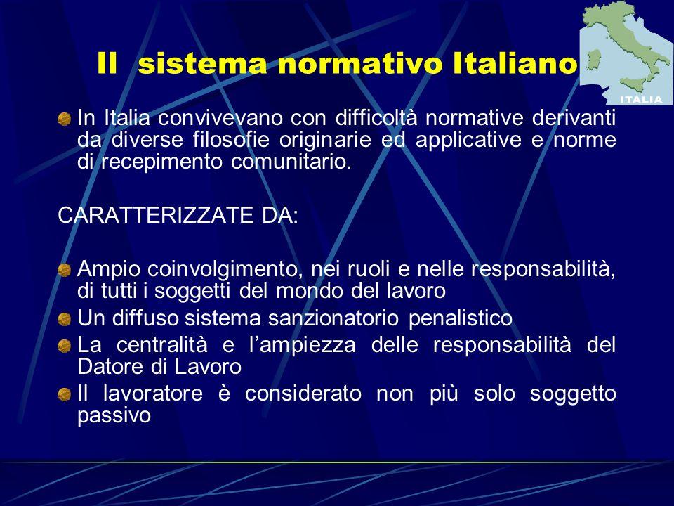 Il sistema normativo Italiano In Italia convivevano con difficoltà normative derivanti da diverse filosofie originarie ed applicative e norme di recep