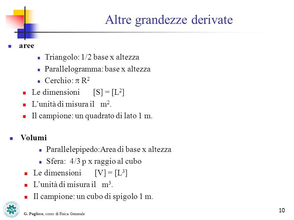 G. Pugliese, corso di Fisica Generale 10 Altre grandezze derivate aree Triangolo: 1/2 base x altezza Parallelogramma: base x altezza Cerchio: R 2 Le d