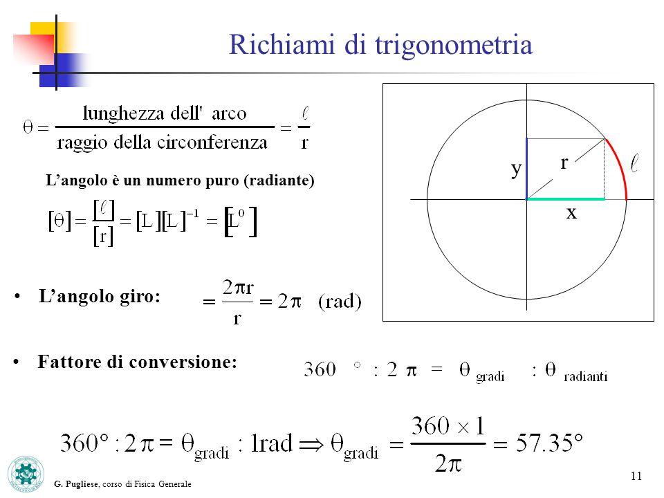G. Pugliese, corso di Fisica Generale 11 Richiami di trigonometria Langolo è un numero puro (radiante) Langolo giro: Fattore di conversione: q x y r