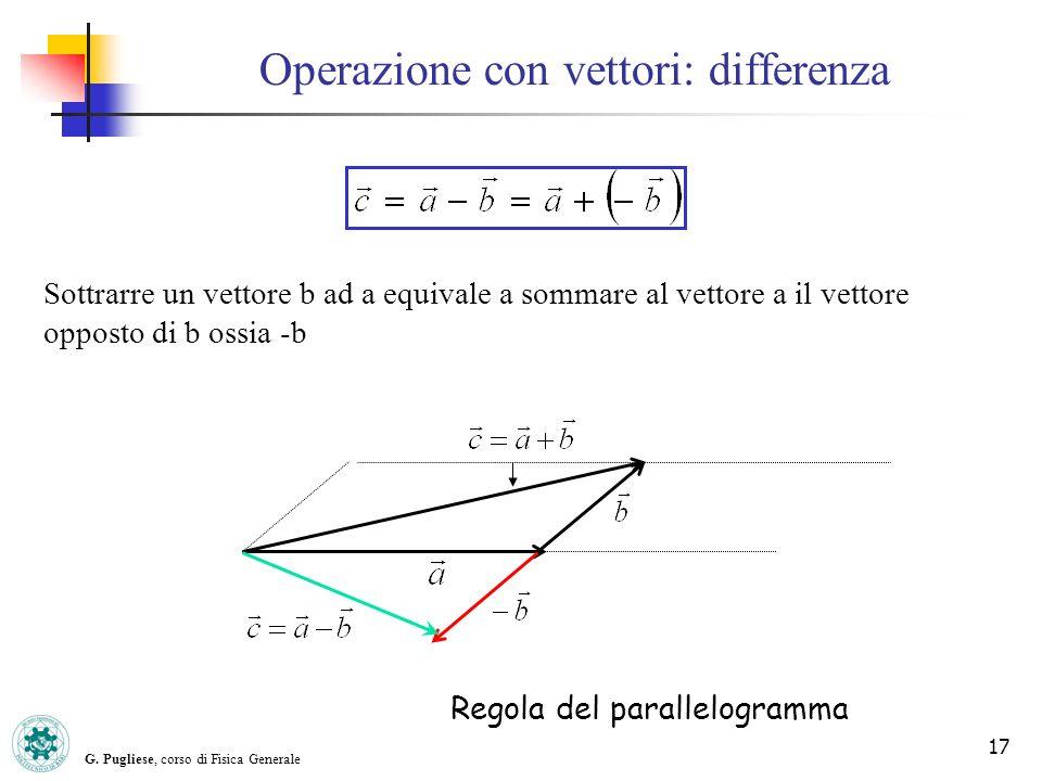 G. Pugliese, corso di Fisica Generale 17 Operazione con vettori: differenza Sottrarre un vettore b ad a equivale a sommare al vettore a il vettore opp