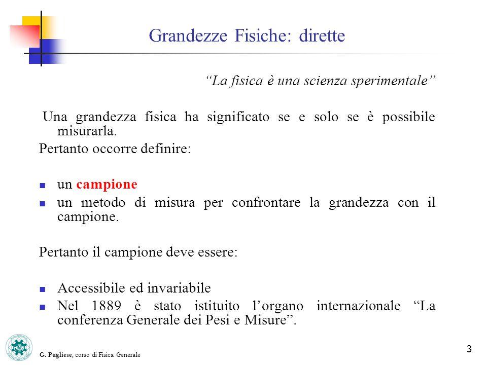 G. Pugliese, corso di Fisica Generale 3 Grandezze Fisiche: dirette La fisica è una scienza sperimentale Una grandezza fisica ha significato se e solo