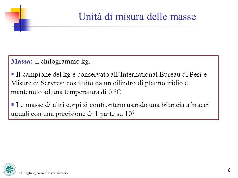 G. Pugliese, corso di Fisica Generale 8 Massa: il chilogrammo kg. Il campione del kg è conservato allInternational Bureau di Pesi e Misure di Servres: