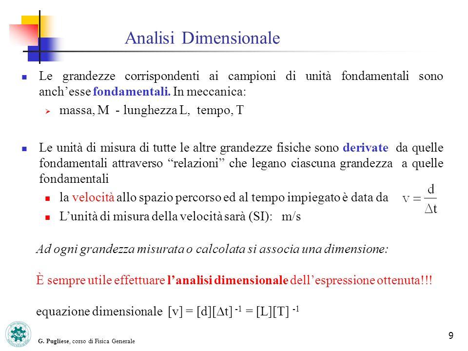 G. Pugliese, corso di Fisica Generale 9 Le grandezze corrispondenti ai campioni di unità fondamentali sono anchesse fondamentali. In meccanica: massa,