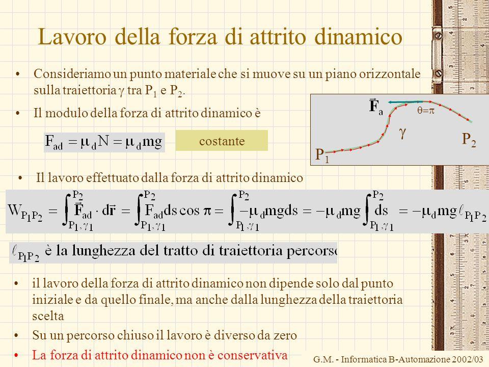 G.M. - Informatica B-Automazione 2002/03 Lavoro della forza di attrito dinamico Consideriamo un punto materiale che si muove su un piano orizzontale s