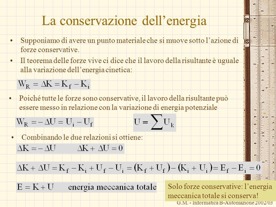 G.M. - Informatica B-Automazione 2002/03 La conservazione dellenergia Supponiamo di avere un punto materiale che si muove sotto lazione di forze conse