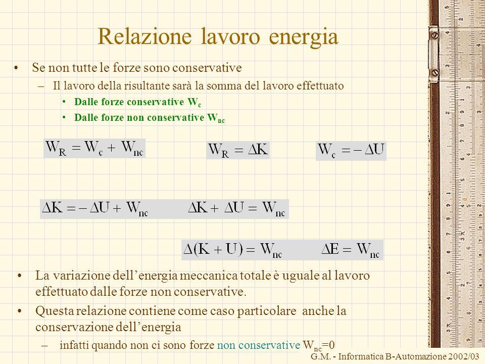 G.M. - Informatica B-Automazione 2002/03 Relazione lavoro energia Se non tutte le forze sono conservative –Il lavoro della risultante sarà la somma de