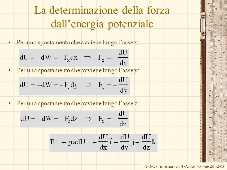 G.M. - Informatica B-Automazione 2002/03 La determinazione della forza dallenergia potenziale Per uno spostamento che avviene lungo lasse x: Per uno s