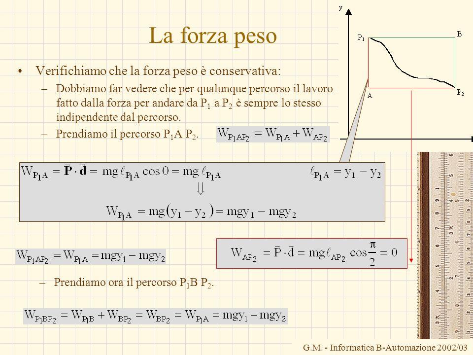 G.M. - Informatica B-Automazione 2002/03 La forza peso Verifichiamo che la forza peso è conservativa: –Dobbiamo far vedere che per qualunque percorso