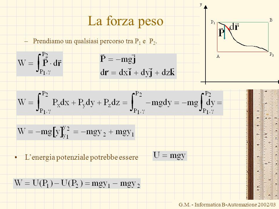 G.M. - Informatica B-Automazione 2002/03 La forza peso –Prendiamo un qualsiasi percorso tra P 1 e P 2. Lenergia potenziale potrebbe essere