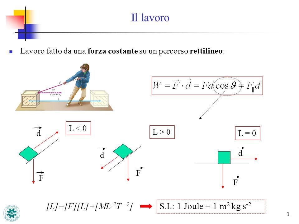 1 Il lavoro Lavoro fatto da una forza costante su un percorso rettilineo: d F L < 0 d F L > 0 d F L = 0 [L]=[F][L]=[ML -2 T -2 ] S.I.: 1 Joule = 1 m 2