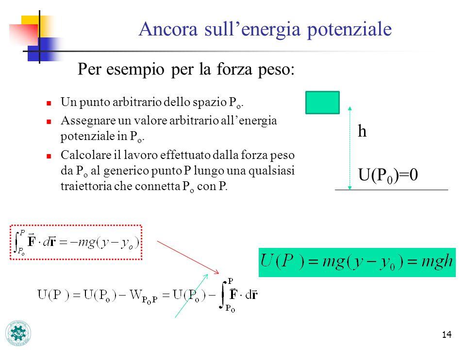 14 Ancora sullenergia potenziale Per esempio per la forza peso: Un punto arbitrario dello spazio P o. Assegnare un valore arbitrario allenergia potenz