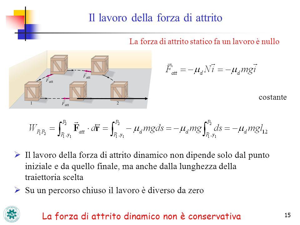 15 Il lavoro della forza di attrito costante Il lavoro della forza di attrito dinamico non dipende solo dal punto iniziale e da quello finale, ma anch