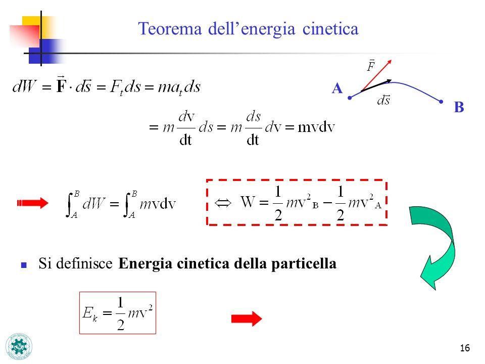 16 Teorema dellenergia cinetica Si definisce Energia cinetica della particella A B