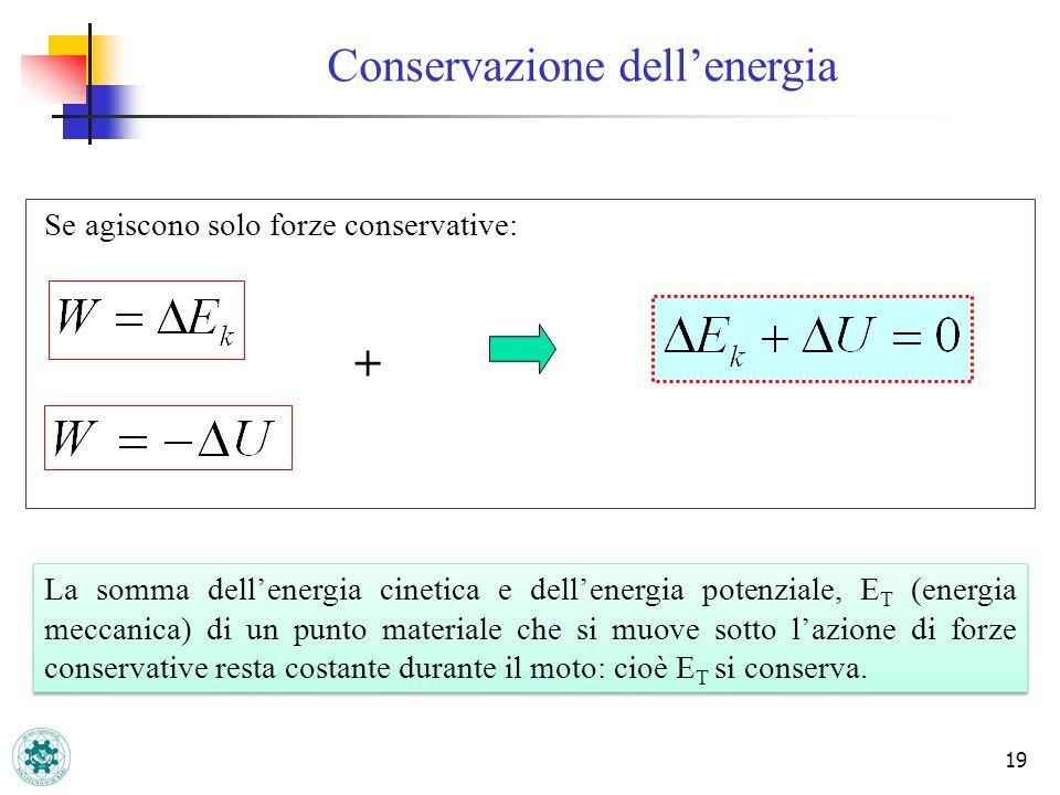 19 Conservazione dellenergia Se agiscono solo forze conservative: + La somma dellenergia cinetica e dellenergia potenziale, E T (energia meccanica) di