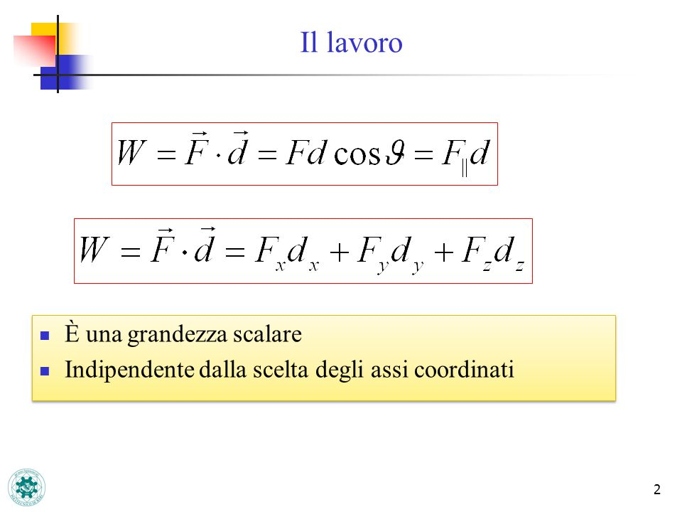 23 Forza elastica F = -Kx Forza conservativa E T Si conserva!.