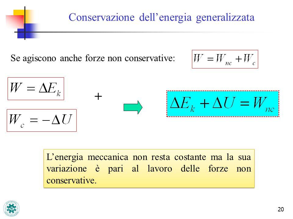 20 Se agiscono anche forze non conservative: + Lenergia meccanica non resta costante ma la sua variazione è pari al lavoro delle forze non conservativ