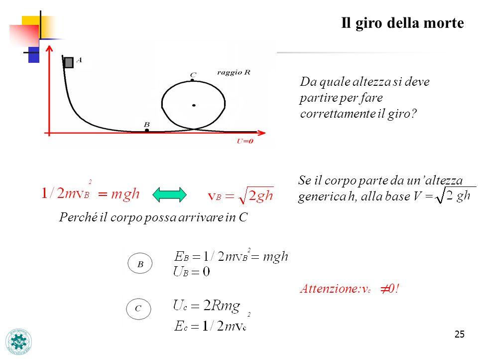 25 Il giro della morte Da quale altezza si deve partire per fare correttamente il giro? Se il corpo parte da unaltezza generica h, alla base V = 2 Per