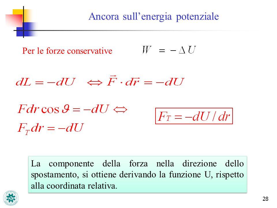 28 La componente della forza nella direzione dello spostamento, si ottiene derivando la funzione U, rispetto alla coordinata relativa. Ancora sullener