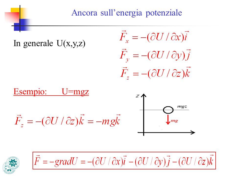 In generale U(x,y,z) Esempio: U=mgz Ancora sullenergia potenziale