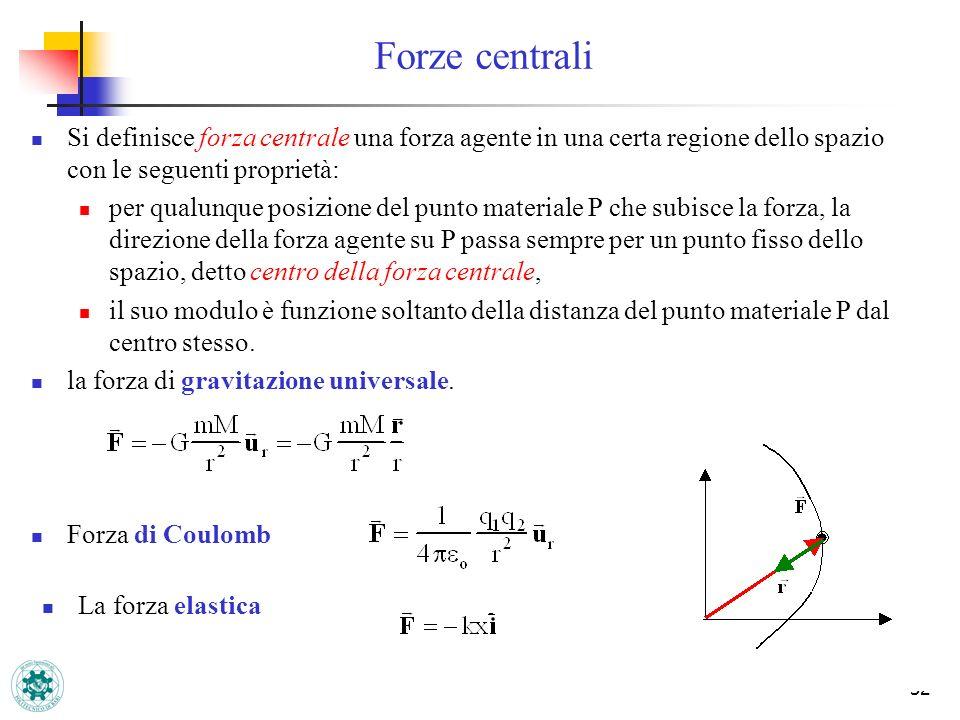 32 Forze centrali Si definisce forza centrale una forza agente in una certa regione dello spazio con le seguenti proprietà: per qualunque posizione de