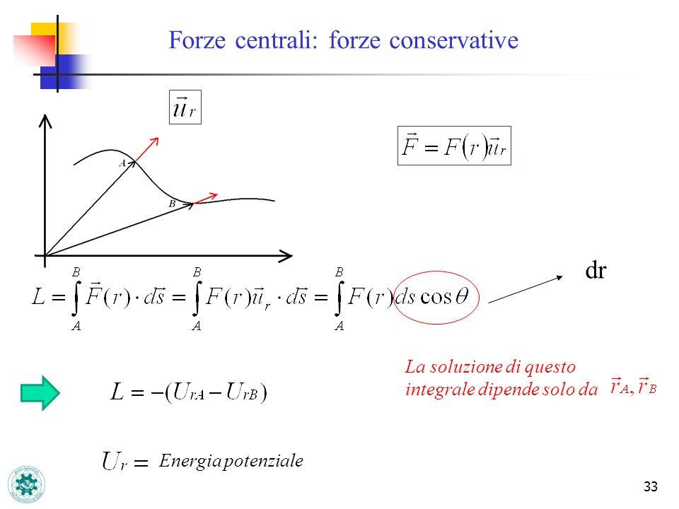 33 La soluzione di questo integrale dipende solo da Energia potenziale dr Forze centrali: forze conservative