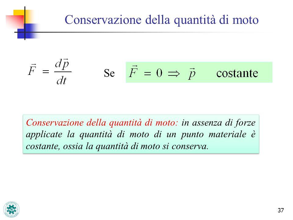 Conservazione della quantità di moto 37 Se Conservazione della quantità di moto: in assenza di forze applicate la quantità di moto di un punto materia