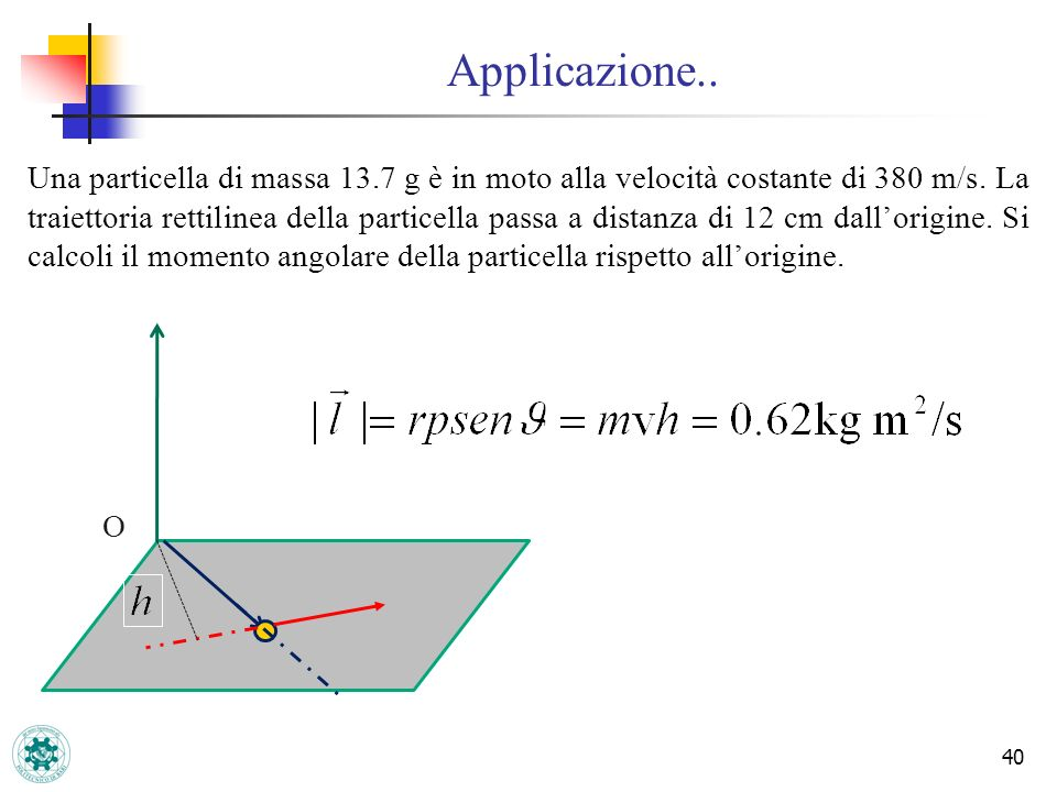 Applicazione.. 40 O Una particella di massa 13.7 g è in moto alla velocità costante di 380 m/s. La traiettoria rettilinea della particella passa a dis
