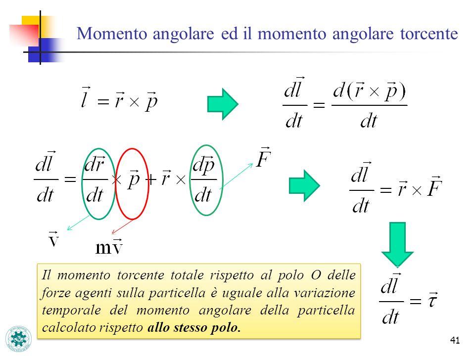 Momento angolare ed il momento angolare torcente 41 Il momento torcente totale rispetto al polo O delle forze agenti sulla particella è uguale alla va