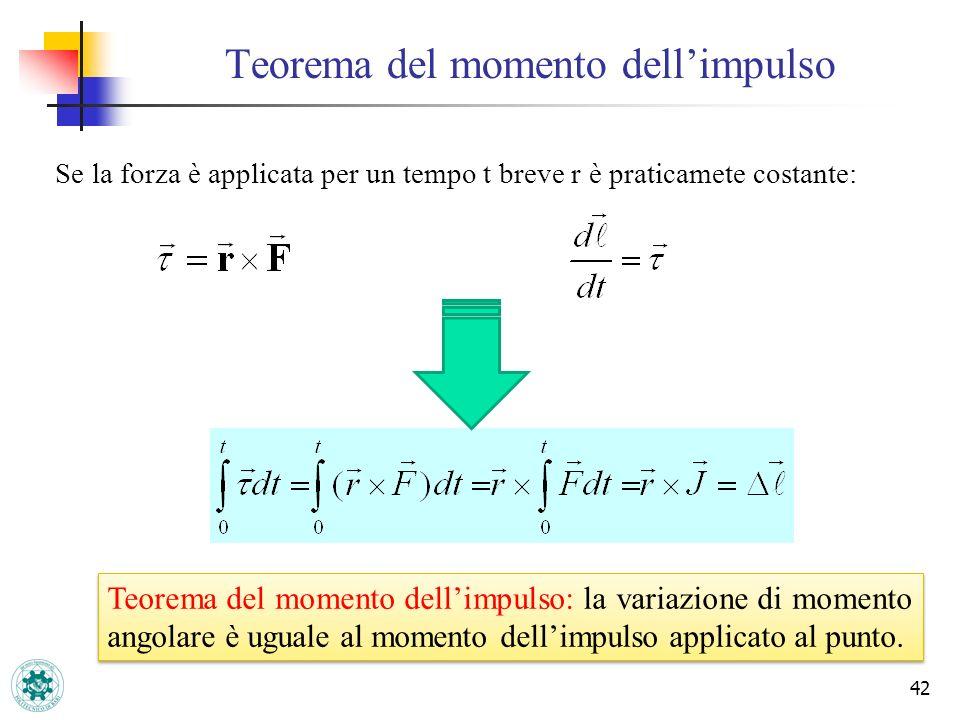 Teorema del momento dellimpulso 42 Teorema del momento dellimpulso: la variazione di momento angolare è uguale al momento dellimpulso applicato al pun