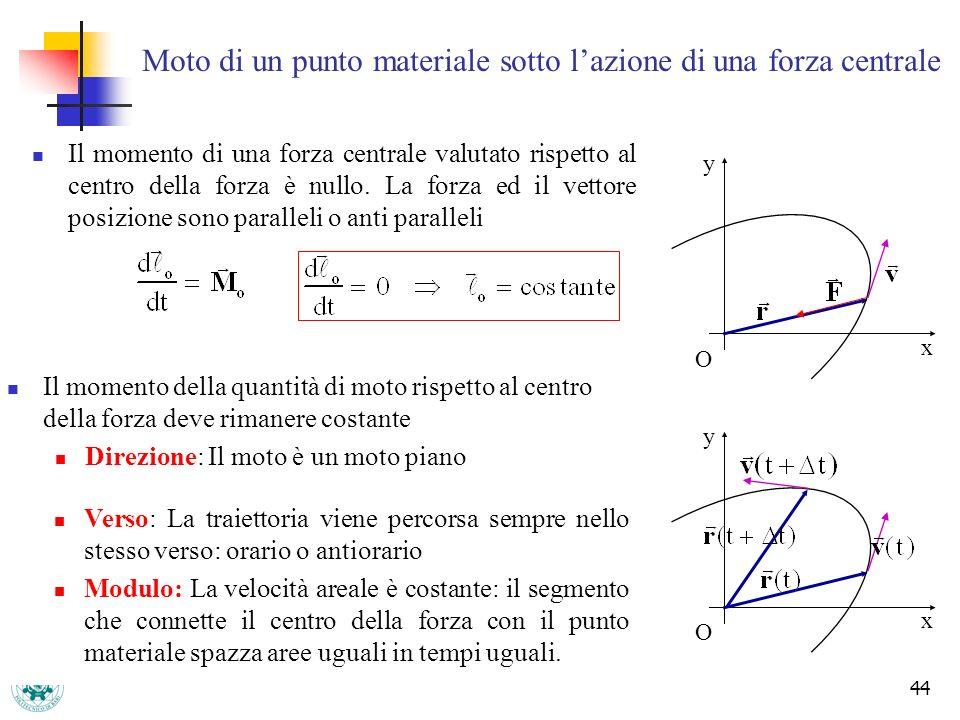 44 Moto di un punto materiale sotto lazione di una forza centrale Il momento di una forza centrale valutato rispetto al centro della forza è nullo. La