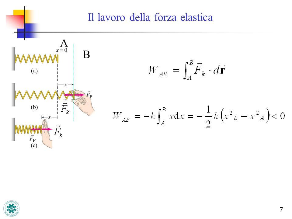 28 La componente della forza nella direzione dello spostamento, si ottiene derivando la funzione U, rispetto alla coordinata relativa.