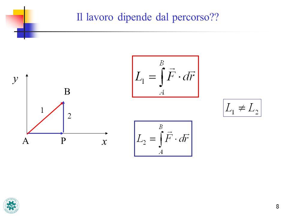 8 Il lavoro dipende dal percorso?? x y A B 2 1 P