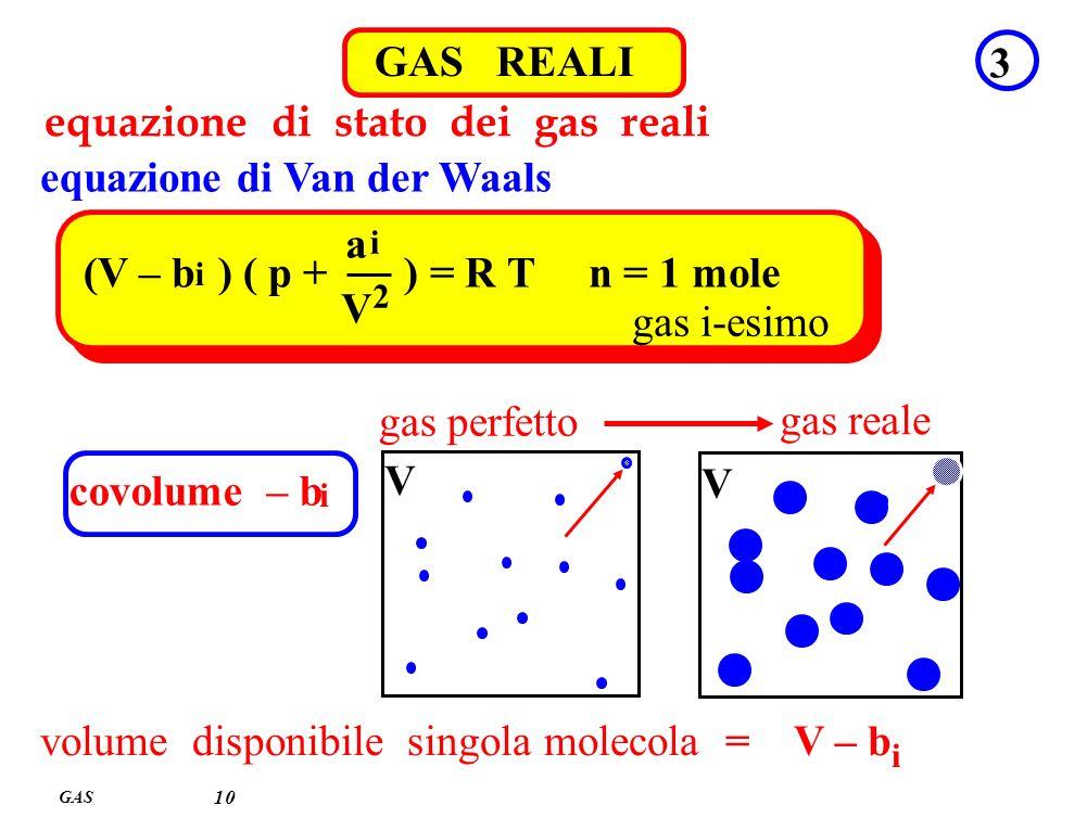 GAS GAS REALI 3 1010 equazione di stato dei gas reali equazione di Van der Waals (V – b ) ( p + ) = R T a V2V2 n = 1 mole gas i-esimo i i covolume – b
