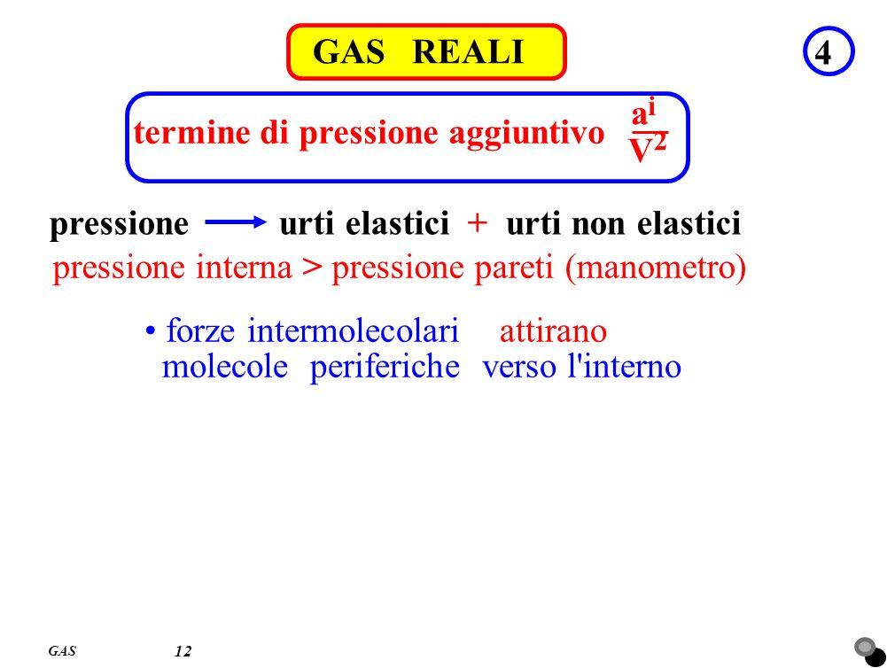 GAS 12 GAS REALI 4 termine di pressione aggiuntivo i V2V2 a pressione urti elastici + urti non elastici pressione interna > pressione pareti (manometr