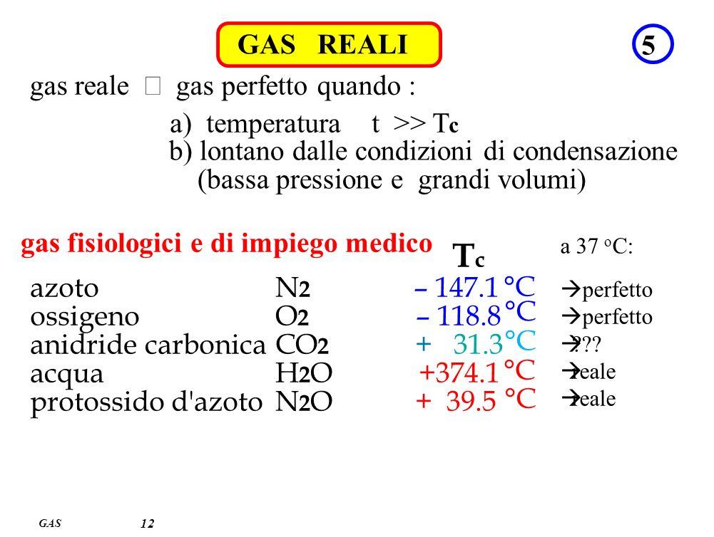 GAS GAS REALI 5 1212 gas reale gas perfetto quando : a) temperatura t >> T c b) lontano dalle condizioni di condensazione (bassa pressione e grandi vo