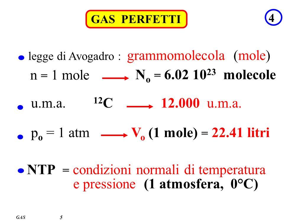 GAS 5 GAS PERFETTI 4 legge di Avogadro : grammomolecola (mole) N o = 6.02 10 23 molecole n = 1 mole u.m.a. 12 C 12.000 u.m.a. p o = 1 atm V o (1 mole)