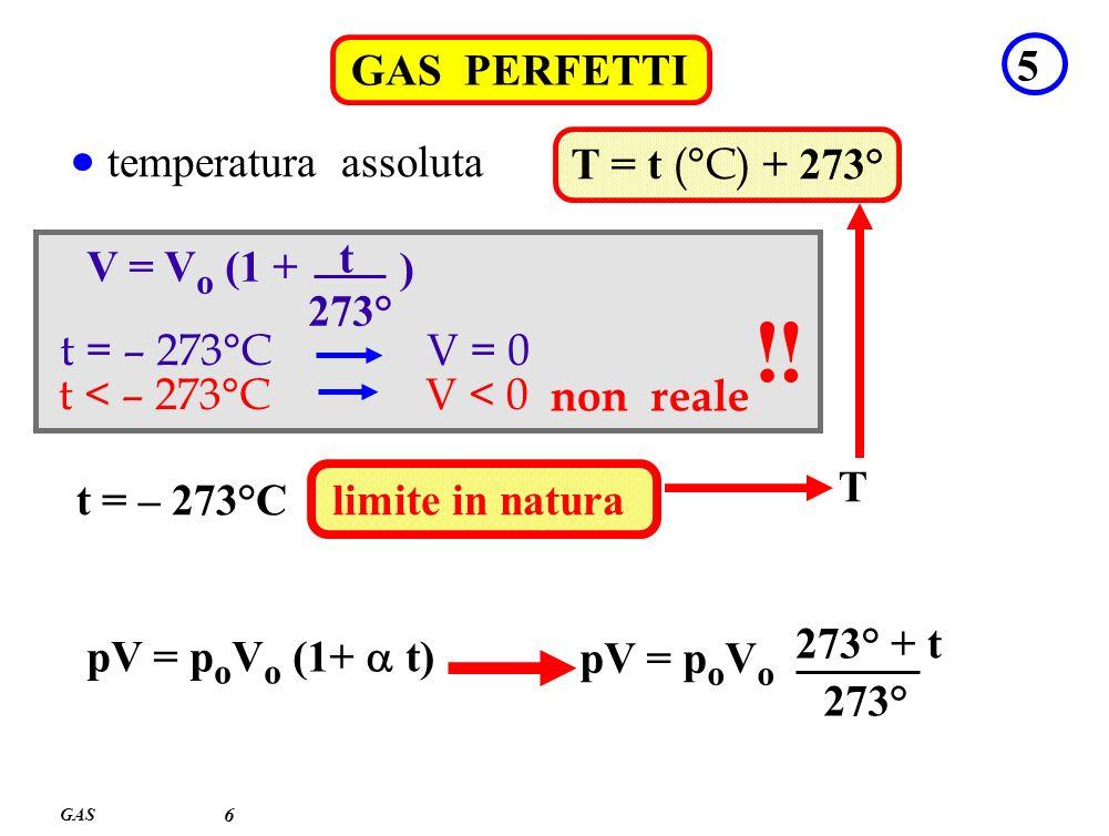 GAS 6 GAS PERFETTI 5 temperatura assoluta T = t (°C) + 273° V = V o (1 + t 273° ) t = – 273°C V = 0 t < – 273°C V < 0 non reale t = – 273°C limite in