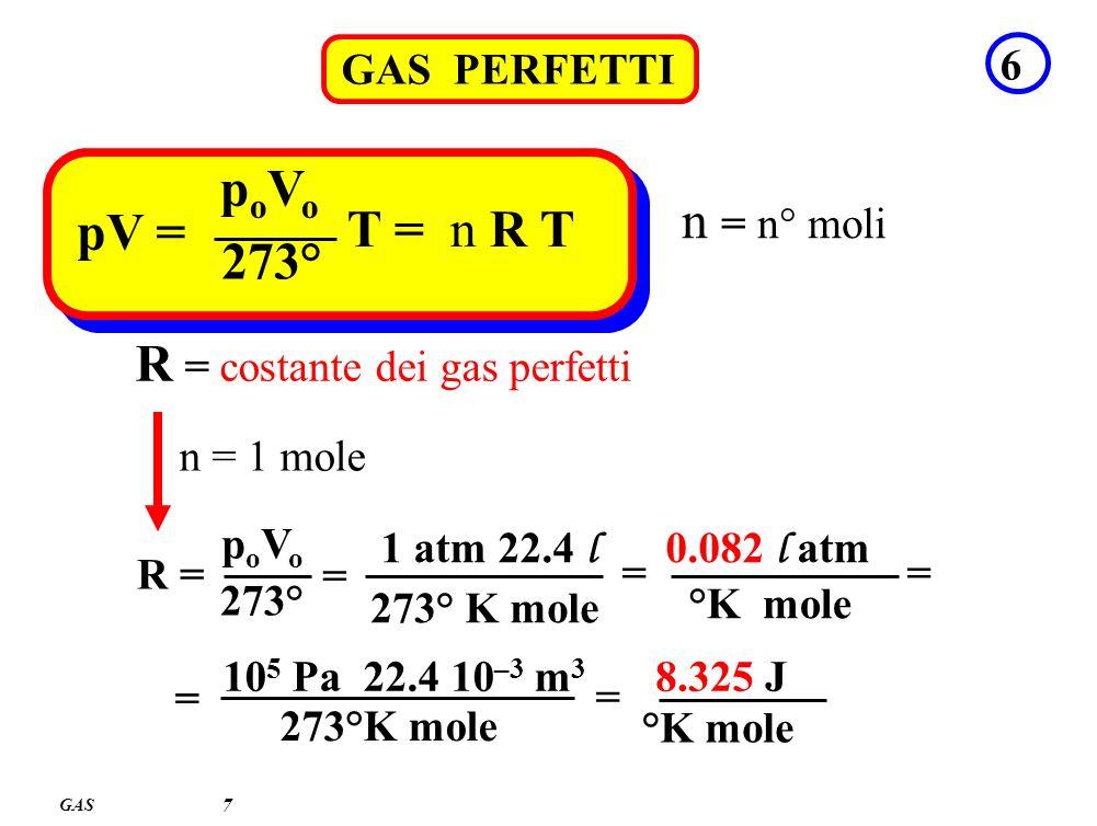 GAS 7 GAS PERFETTI 6 pV = T = n R T poVopoVo 273° n = n° moli R = costante dei gas perfetti poVopoVo 273° R = = n = 1 mole 1 atm 22.4 l 273° K mole =