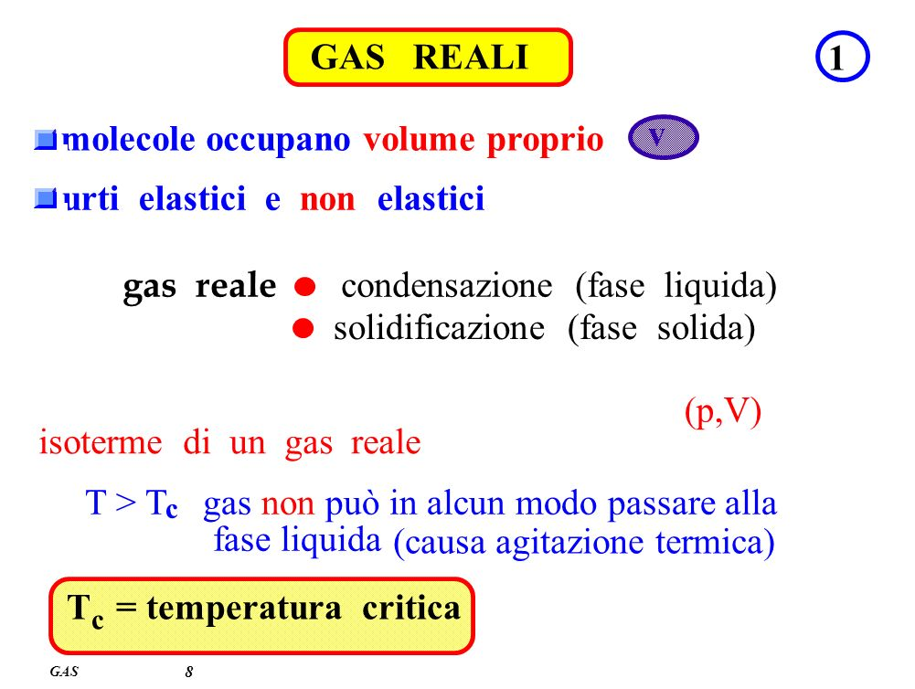 GAS GAS REALI 8 1 molecole occupano volume proprio v urti elastici e non elastici gas reale condensazione (fase liquida) solidificazione (fase solida)