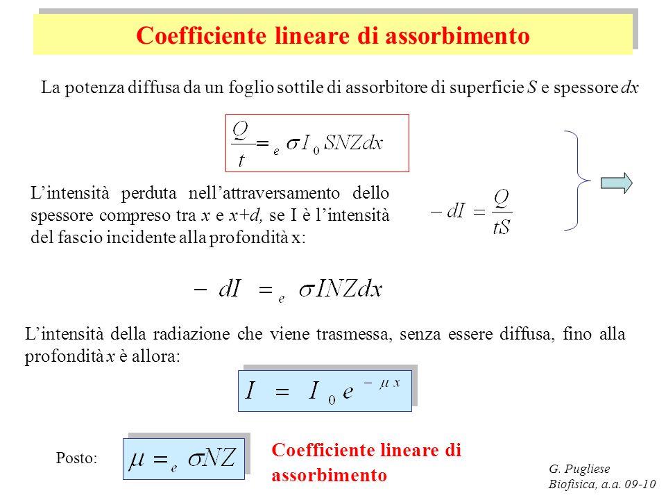 G. Pugliese Biofisica, a.a. 09-10 Coefficiente lineare di assorbimento La potenza diffusa da un foglio sottile di assorbitore di superficie S e spesso