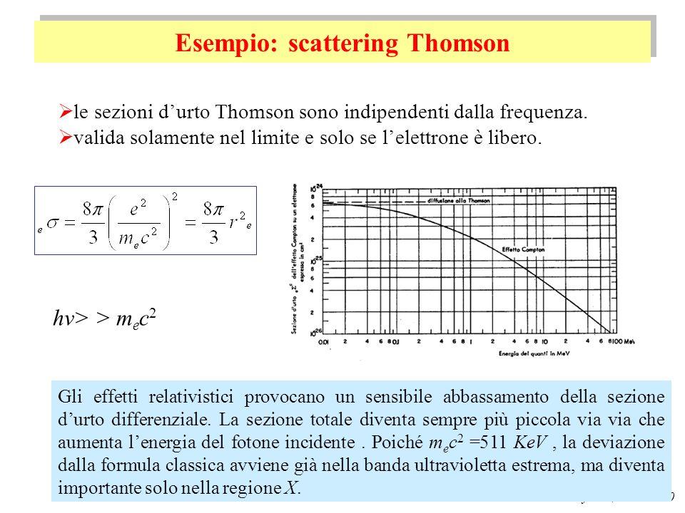 G. Pugliese Biofisica, a.a. 09-10 Esempio: scattering Thomson le sezioni durto Thomson sono indipendenti dalla frequenza. valida solamente nel limite