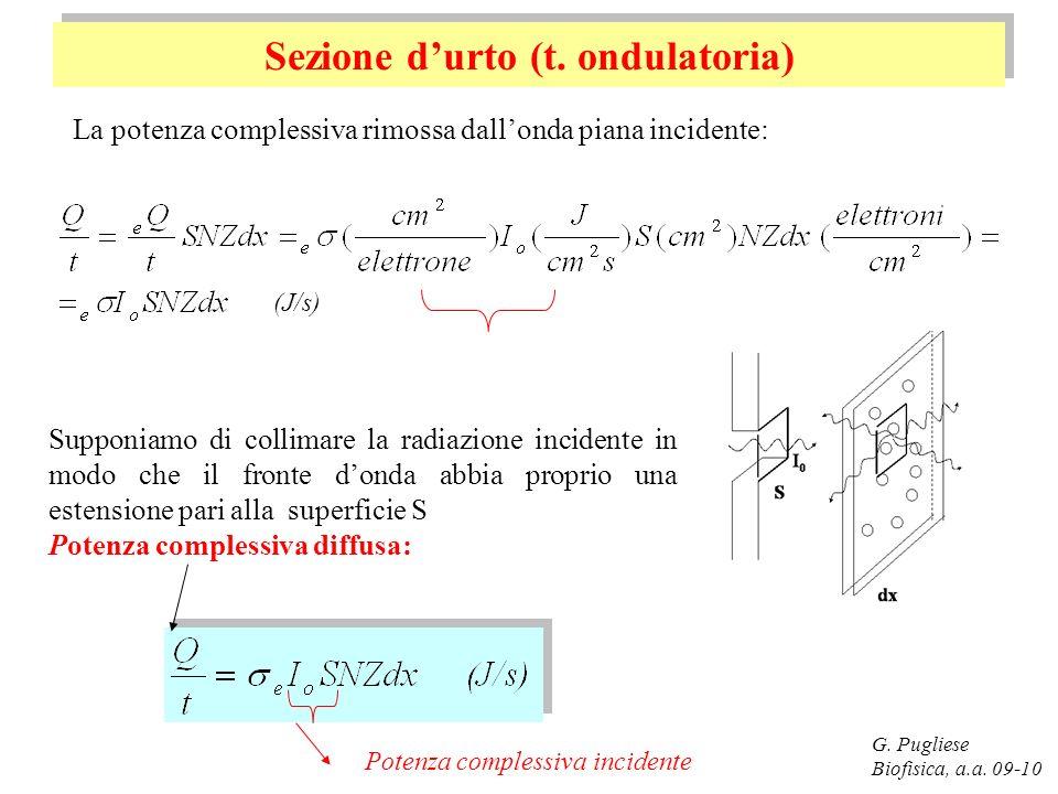 G. Pugliese Biofisica, a.a. 09-10 Sezione durto (t. ondulatoria) La potenza complessiva rimossa dallonda piana incidente: (J/s) Supponiamo di collimar