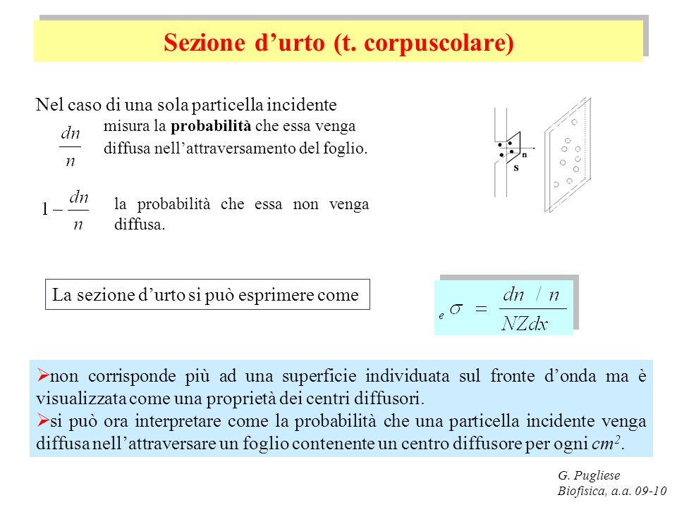 G. Pugliese Biofisica, a.a. 09-10 Nel caso di una sola particella incidente misura la probabilità che essa venga diffusa nellattraversamento del fogli