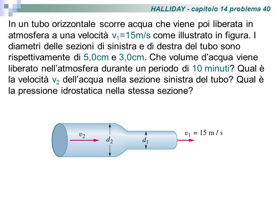 HALLIDAY - capitolo 14 problema 40 In un tubo orizzontale scorre acqua che viene poi liberata in atmosfera a una velocità v 1 =15m/s come illustrato i