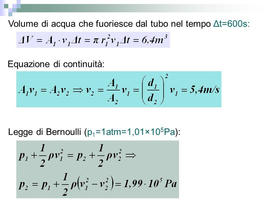 Volume di acqua che fuoriesce dal tubo nel tempo Δt=600s: Equazione di continuità: Legge di Bernoulli (p 1 =1atm=1,01×10 5 Pa):