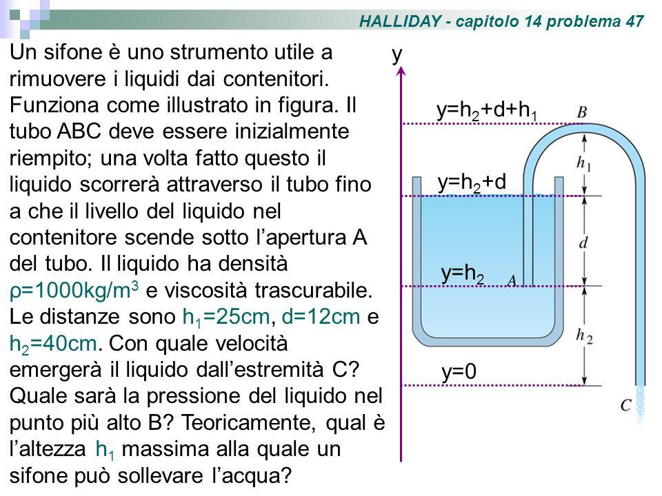 HALLIDAY - capitolo 14 problema 47 Un sifone è uno strumento utile a rimuovere i liquidi dai contenitori. Funziona come illustrato in figura. Il tubo