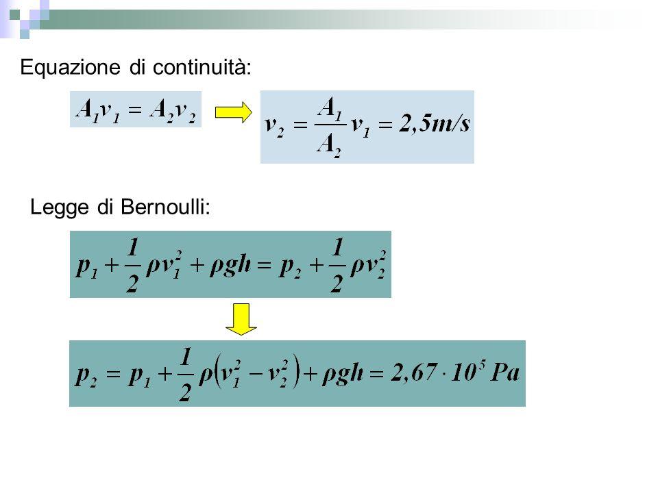 Equazione di continuità: Legge di Bernoulli: