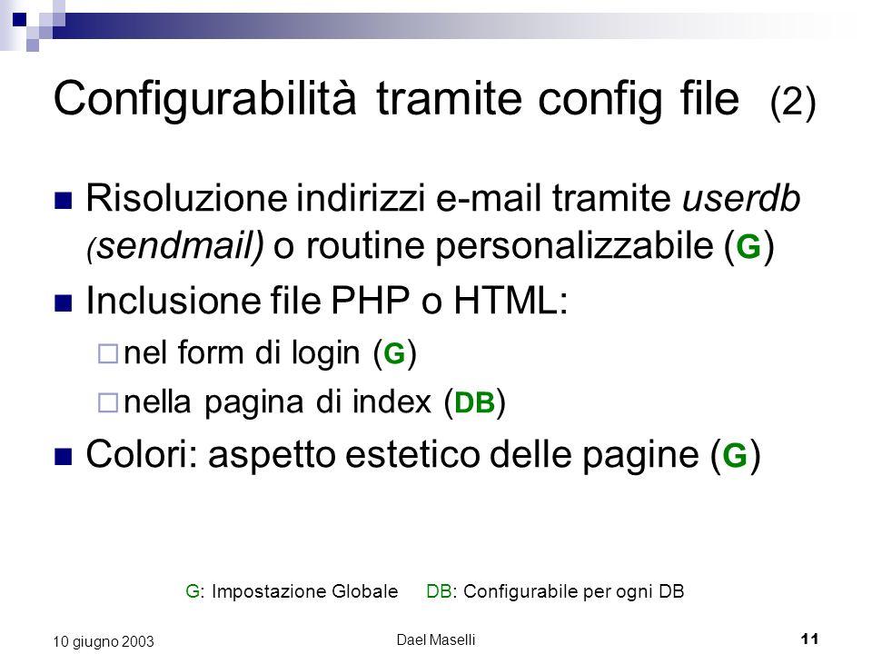 Dael Maselli11 10 giugno 2003 Risoluzione indirizzi e-mail tramite userdb ( sendmail) o routine personalizzabile ( G ) Inclusione file PHP o HTML: nel form di login ( G ) nella pagina di index ( DB ) Colori: aspetto estetico delle pagine ( G ) Configurabilità tramite config file (2) G: Impostazione Globale DB: Configurabile per ogni DB