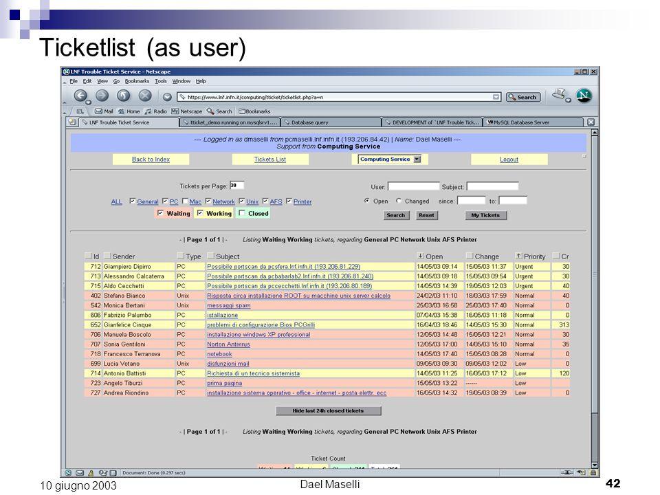 Dael Maselli42 10 giugno 2003 Ticketlist (as user)